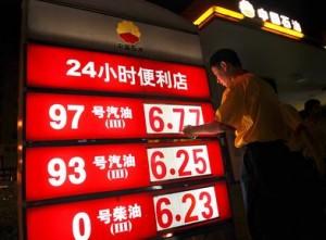 Цены на нефть Китай