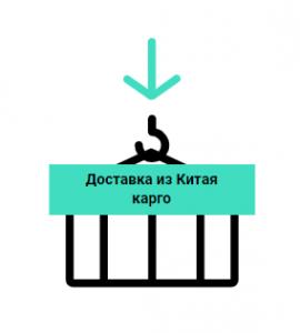 Доставка товаров и грузов из Китая в Россию