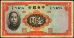 История юаня