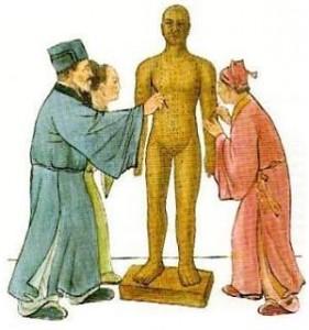 Китайская хирургия