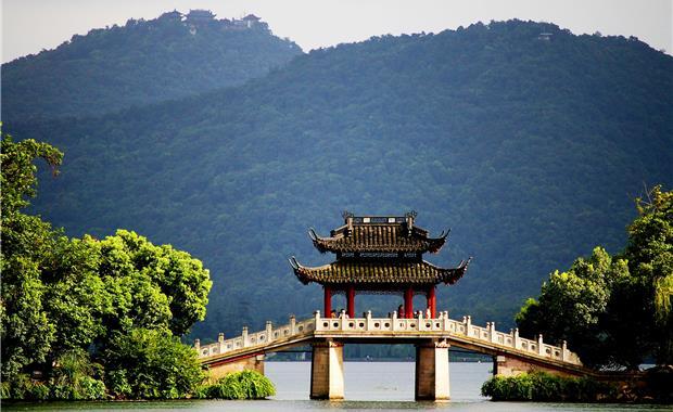 Краткий план подготовки поездки в Китай2