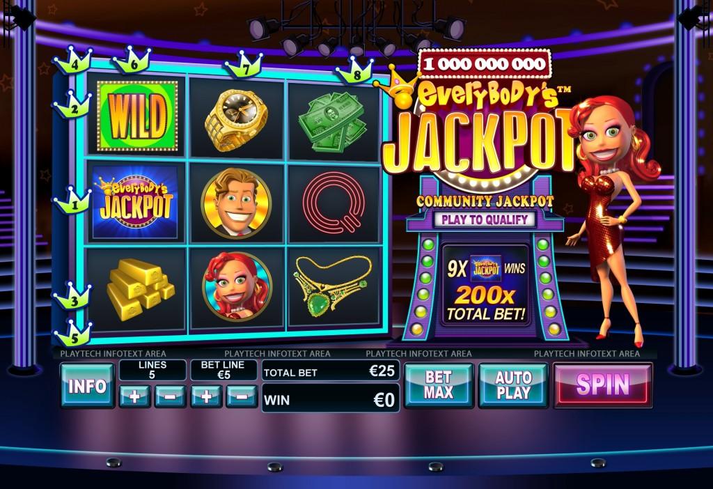 Описание игрового автомата Everybody's Jackpot2