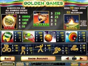 Пять наиболее полезных функций виртуальных игровых автоматов