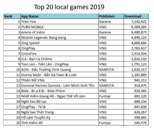 Специфика Вьетнамского рынка мобильных игр2