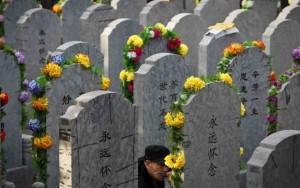 Традиции похорон в Китае