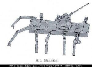 В Китае разрабатываются шагающий боевой робот