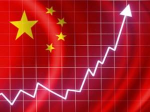 ВВП Китая