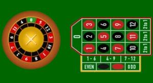 osobennosti-mini-ruletki-v-chempion-kazino-i-nuzhno-li-v-nee-igrat